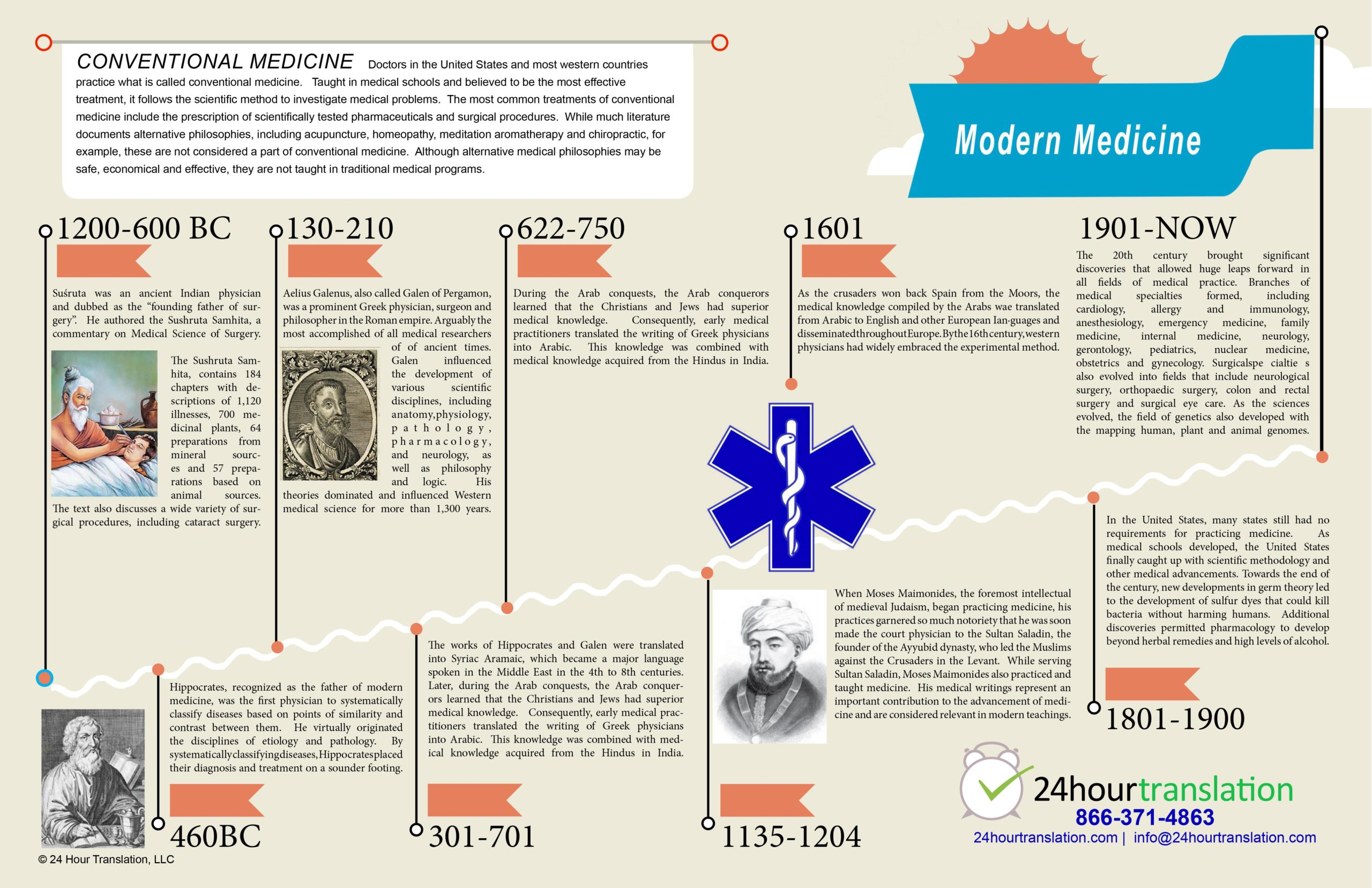 a history of medicine As little as a century ago, the average life span in the united states was 49 years today it is 77 fifty years ago, the average life span in india or china was 40.