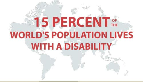 Communicating About People with Disabilities and Diseases in Foreign Languages