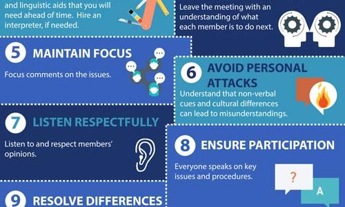 12 Rules For Leading Cross-Cultural Teams Successfully