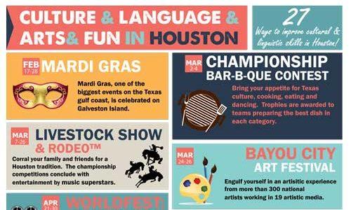 Houston Festivals: Houston Cultural Events