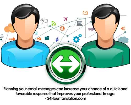 email translation, email communication, effective e-mails, planning emails