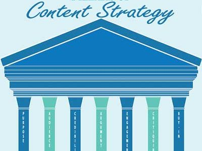 Pillars of Content Strategy