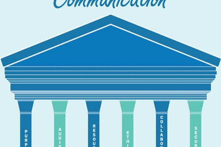 The Six Pillars of Communication