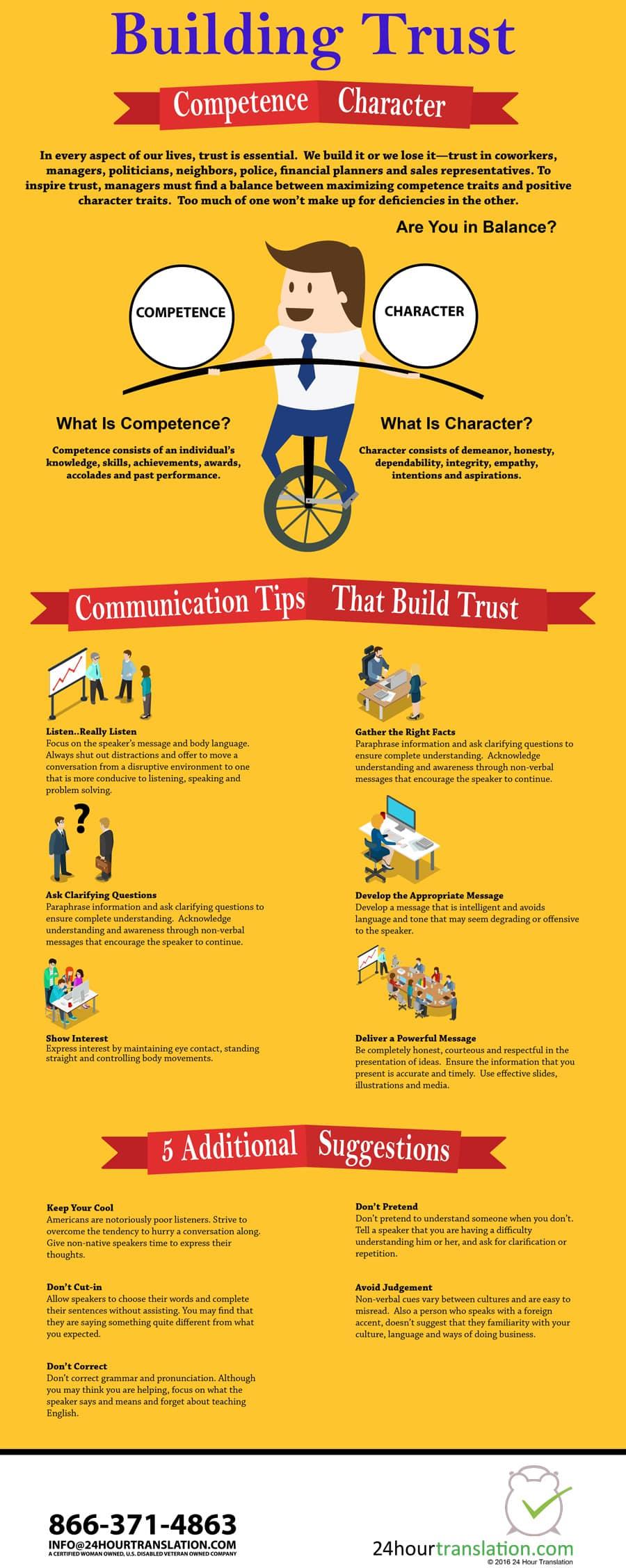 Listening to Build Trust