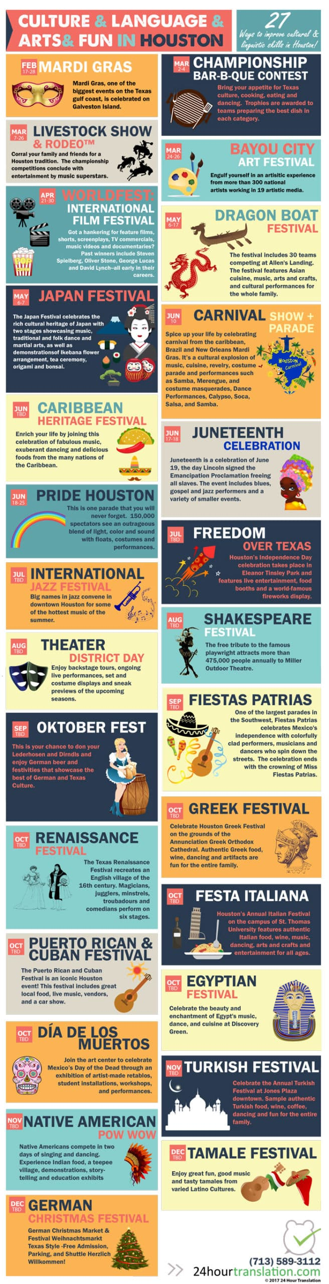 infographic Houston Festivals Houston Cultural Events, activities that offer culture, language, arts, fun and learning activities. Activities for January, February, March, April, May, June, July, August, September, October, November and Decemober. Geared towards helping people learn translations skills in Spanish, Turkish, German, Hindi, Chinese, Japanese, French and Portuguese.